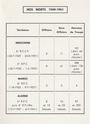 """Historique du """"6"""" Indo-AFN 18-01-33"""