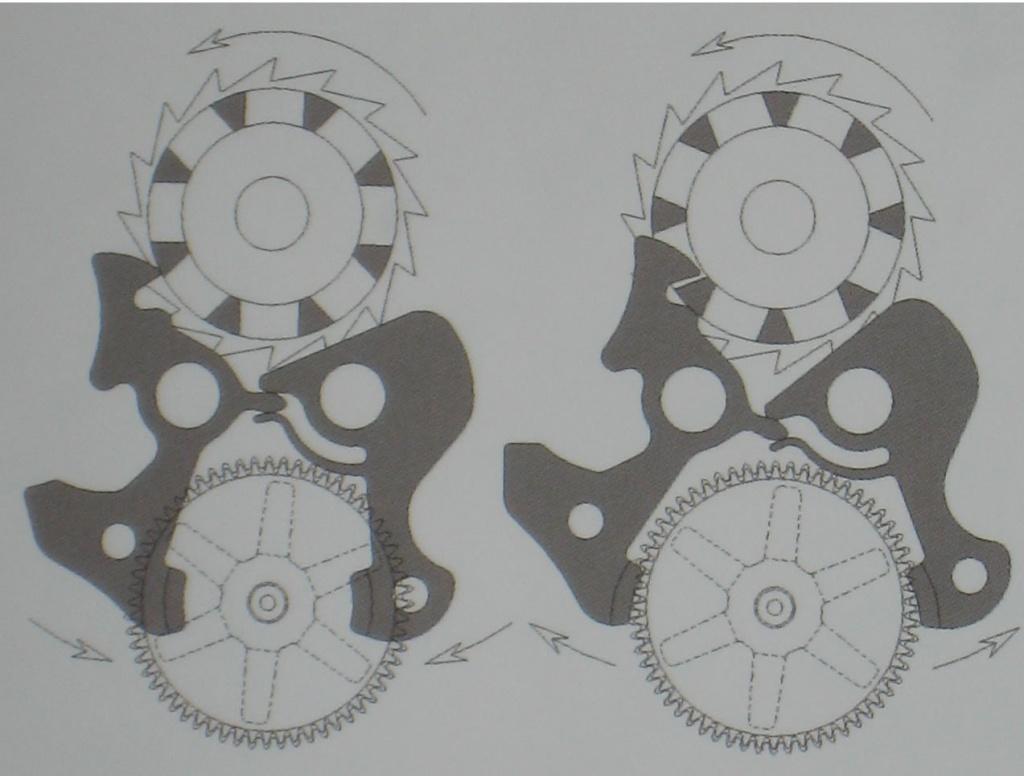Et si on parlait d'embrayage de chrono (un peu de technique, désolé). Vert-011