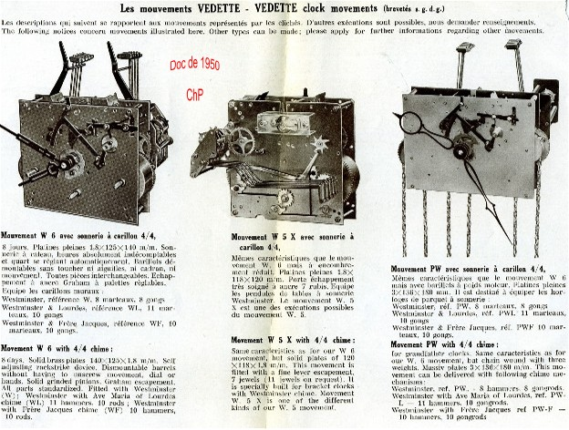 """Identificatión carillon """"Vedette"""" Vedett10"""