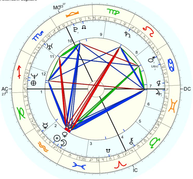 Qui est Mercure dans mon thème Astro_11