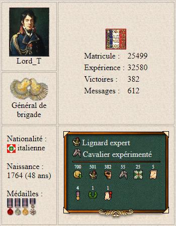 Registre  Lord-t10