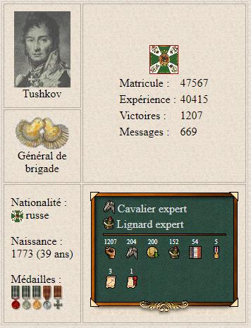 Registre  Tushko10