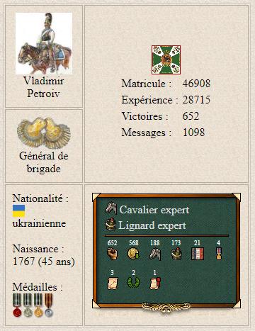 Registre  Vladim10