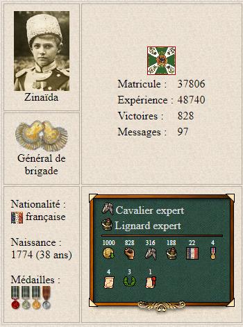 Registre  Zinazc10