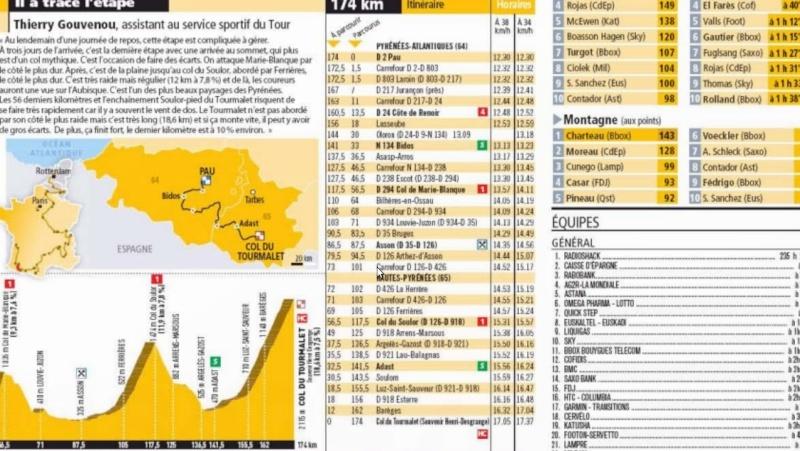 Tour de France 2010 - Page 6 Temp11