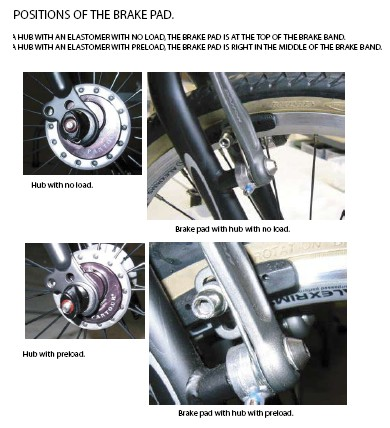 Pantour suspension - Page 6 Pantou10