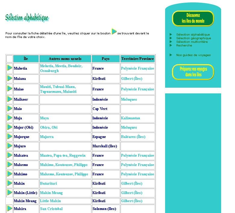 Services de cartographie en ligne : lequel choisir ? - Page 3 Iles_n10