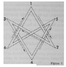 RITUEL DE L'HEXAGRAMME DE SATURNE EN RENVOI   Hexagr10