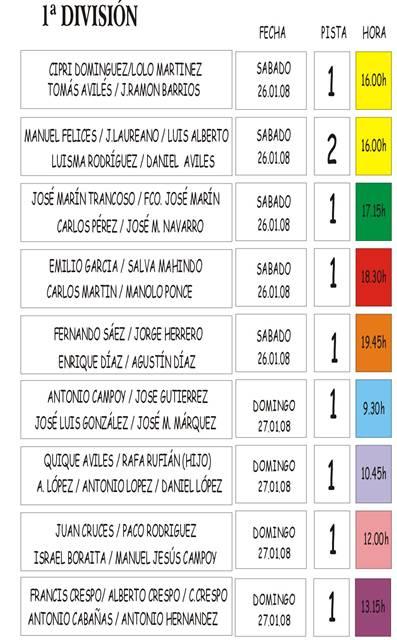 10 JORNADA 26/01/08 y 27/01/08 MASC.-1 DIVISIÓN-PISTA Y HORA 10_jor10