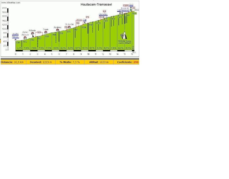 Tour 2008 Hautac11