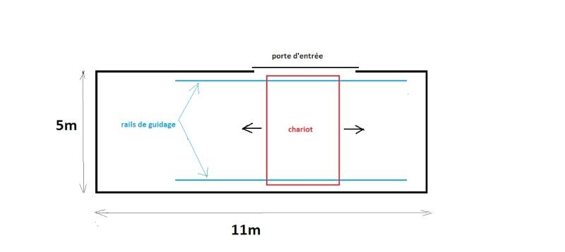 chariot porte voiture et rails de guidage (brainstorming collectif) Garage10