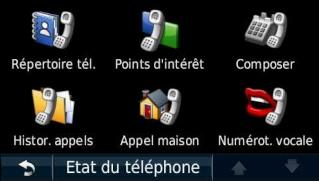 Répertoire téléphonique absent sur 1490T 041010