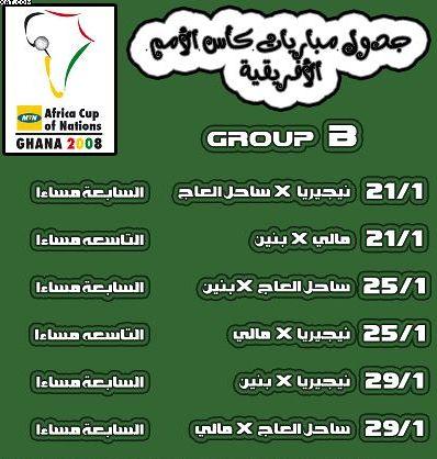 جدول كأس أمم أفريقيا 2008 في غانا B10
