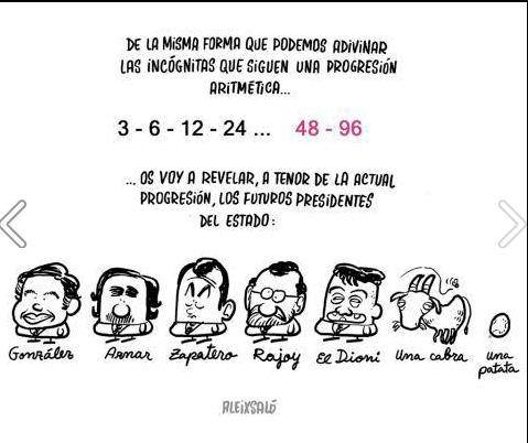 Pronóstico sobre quiénes serán los futuros presidentes de España Dioni10