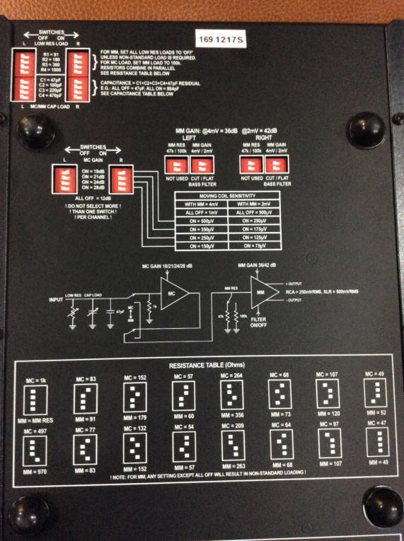Ajuda para configurar phono 446b0310