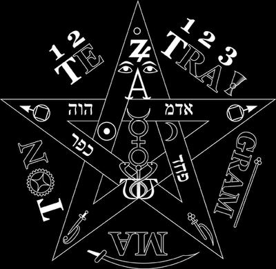 Numra dhe simbole Pentag10