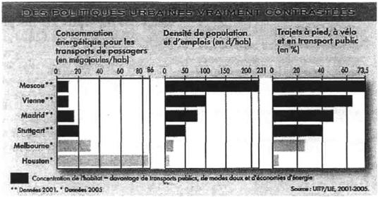 sujet epau PG 2008 urbanisme et dd Graphi10