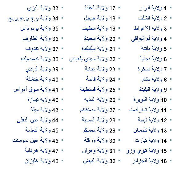 ولاية الشلف .... الجزائر 15761512