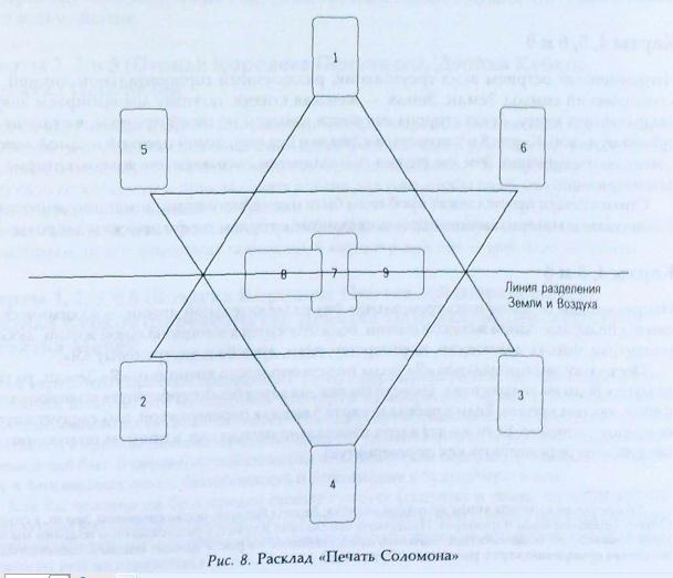 Расклад «Печать Соломона» 08-01-10