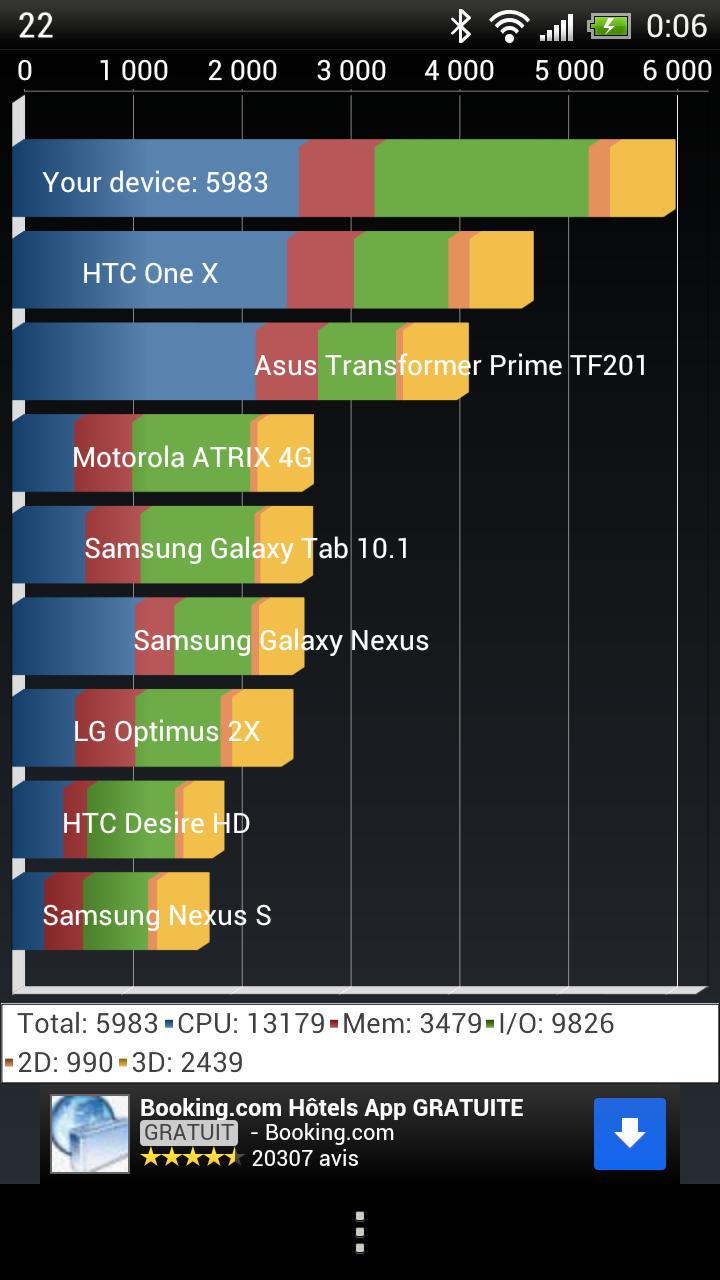 [ONX] mise à jour OTA 2.17.401.2 android 4.0.4 Sense 4.1 2012-010