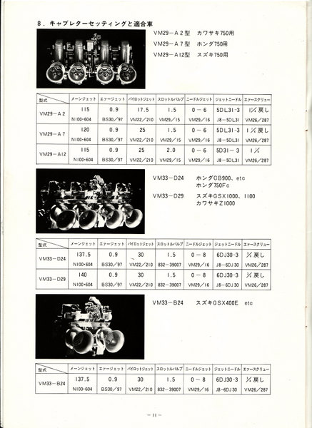 Rampe pour GSXR 750 85 - Page 2 Img_2511