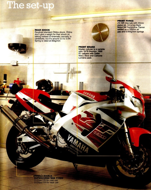 Yamaha 750 YZF  Setup10