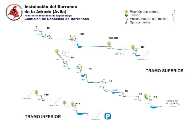 Barranco de la Adrada (Ávila) Topo_b11
