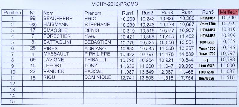 championnat de France de Drag, calendrier 2012 - Page 21 Tablea10