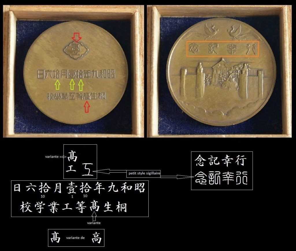 Lire une médaille japonaise, un exercice passionnant Esooyo11