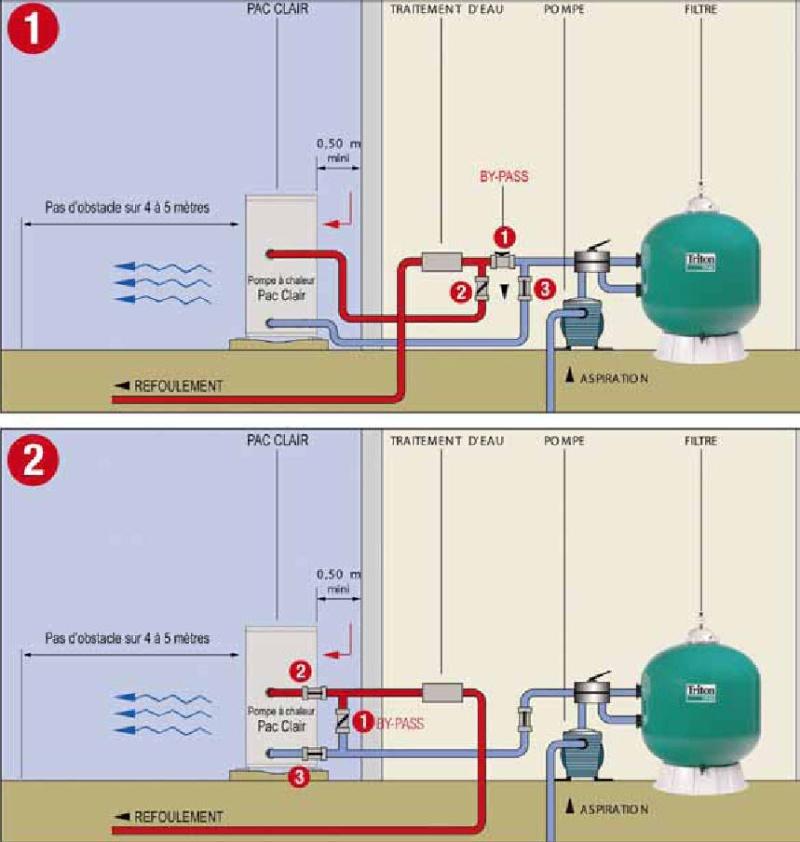 Installation d'une pompe à chaleur Hydrau10