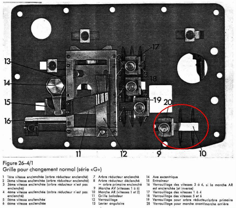 U421 ou U406 - Boite G - couvercle de sélection - patte trop courte Boite-10