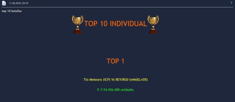 HoF Oficial Top_1_10