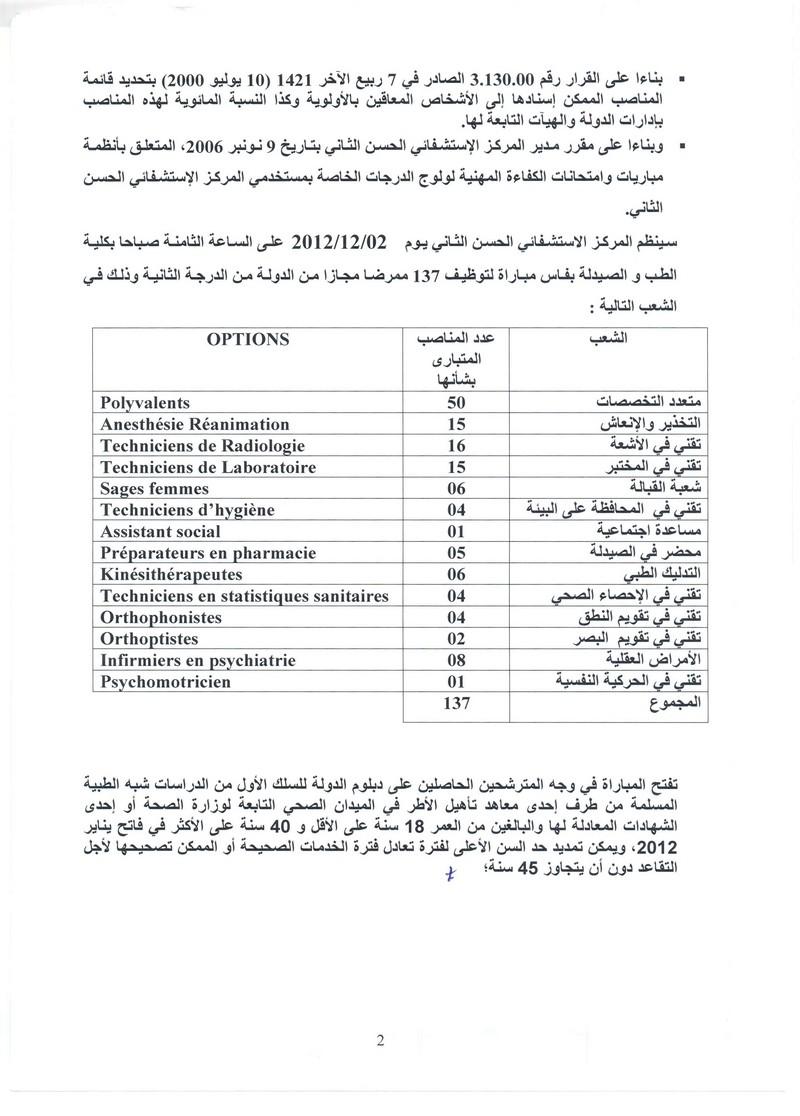 المركز الإستشفائي الحسن الثاني بفاس: مباراة لتوظيف 137 ممرضا مجازا من الدولة من الدرجة الثانية. آخر أجل هو 16 نونبر 2012  T211