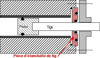 Fabrication de composants hydrauliques Piace_10