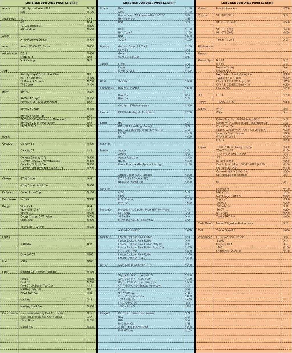 Liste des voitures autorisées pour le championnat drift 2020 - Page 2 11110