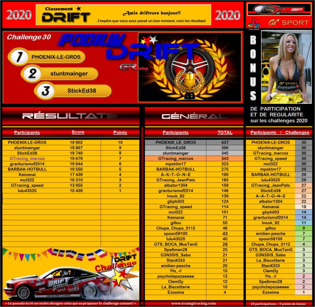 Résultats du 30éme Challenge Drift 2020 233