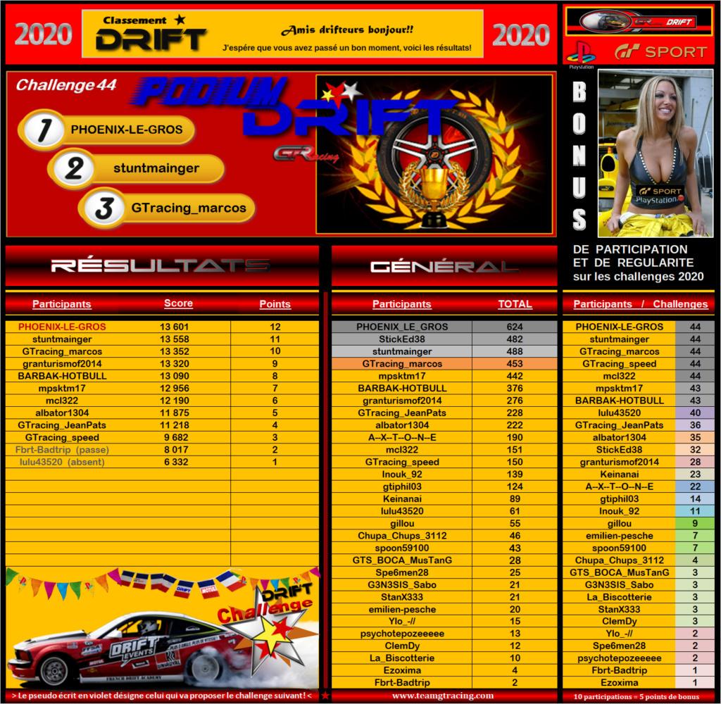 Résultats du 44éme Challenge Drift 2020 264