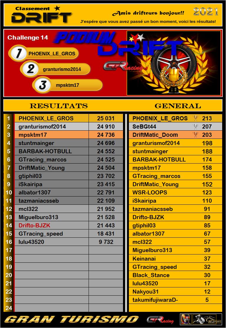 Championnat drift 2021 - challenge 14 (MAJ - résultats et classement) 288