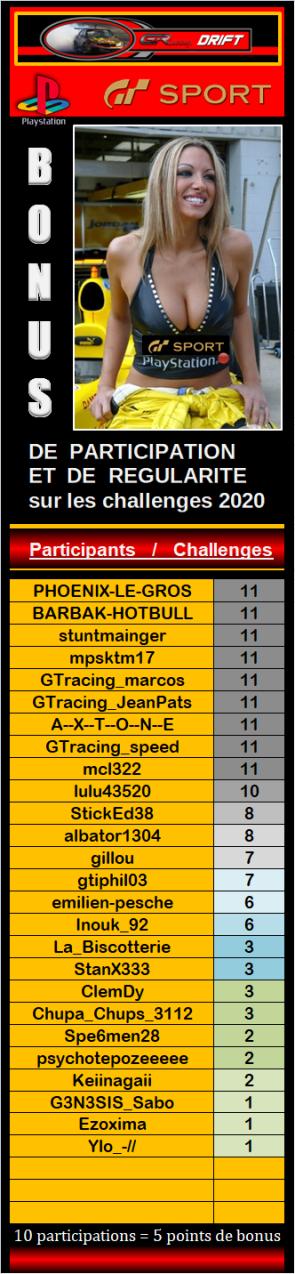 Résultats du 11éme challenge drift 2020 315