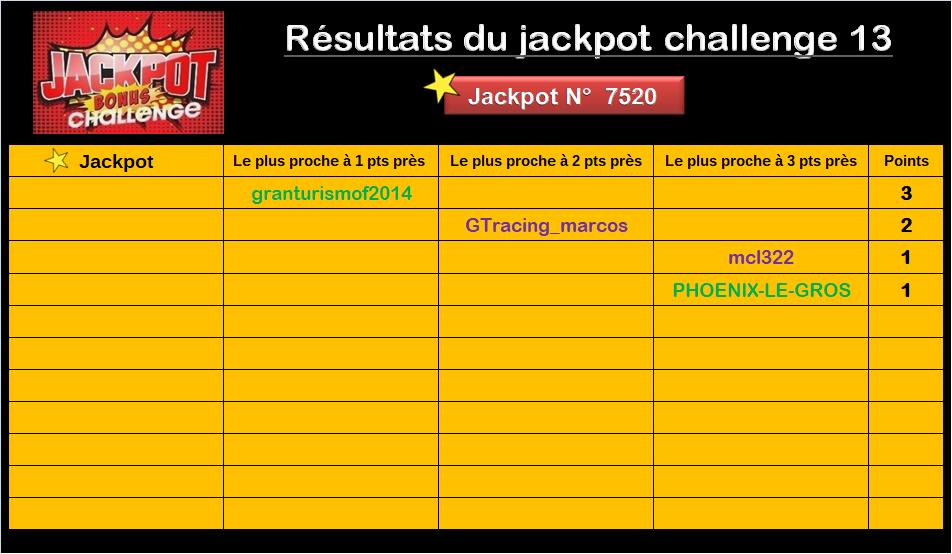 Championnat drift 2021 - challenge 13 (MAJ - résultats et classement) 417