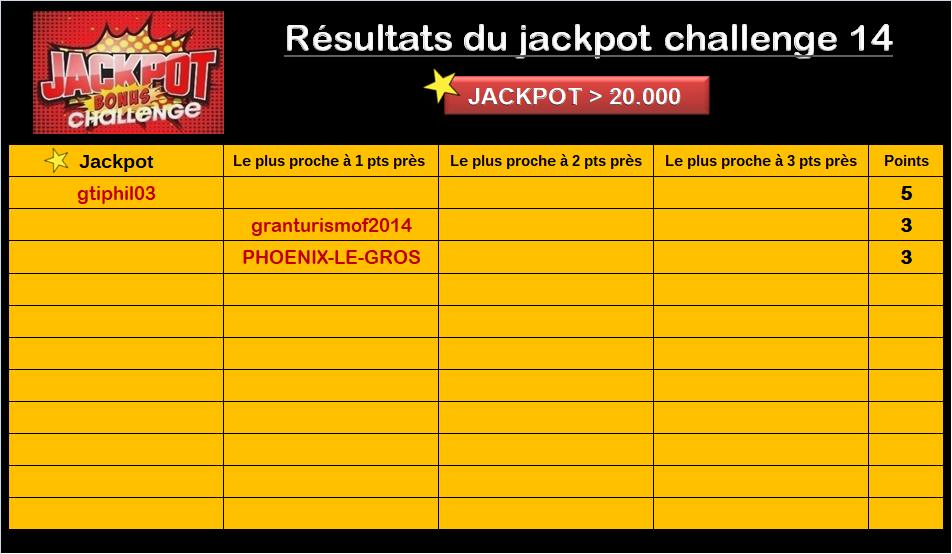 Championnat drift 2021 - challenge 14 (MAJ - résultats et classement) 418