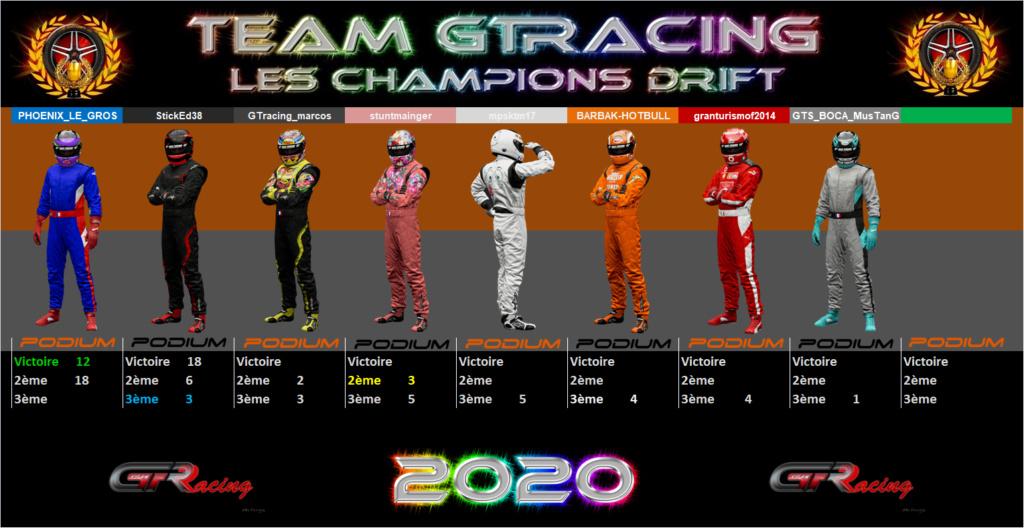 Les champions drift 2020 - Page 2 Sans_175