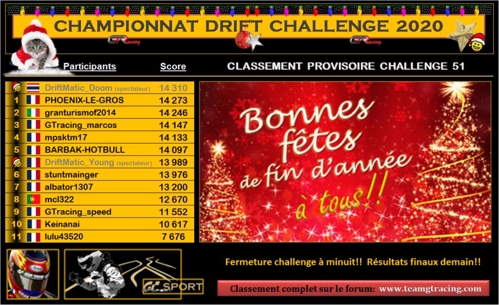 Challenge 51 - Période du 21 au 27 décembre 2020 (FINALE) Sans_359