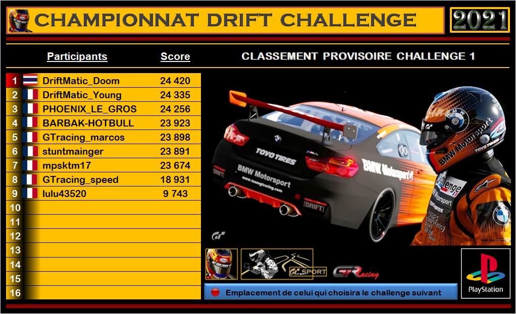 Championnat drift 2021 - challenge 1 (MAJ - résultats et classement) Sans_360