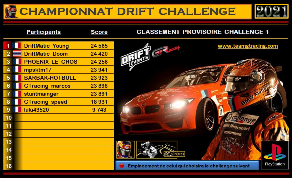 Championnat drift 2021 - challenge 1 (MAJ - résultats et classement) Sans_361