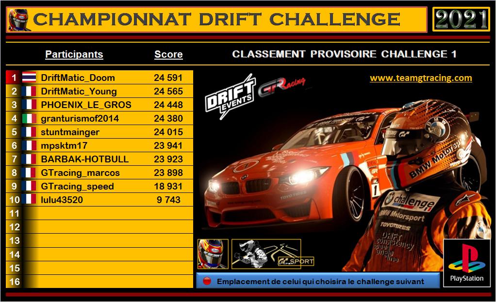 Championnat drift 2021 - challenge 1 (MAJ - résultats et classement) Sans_362
