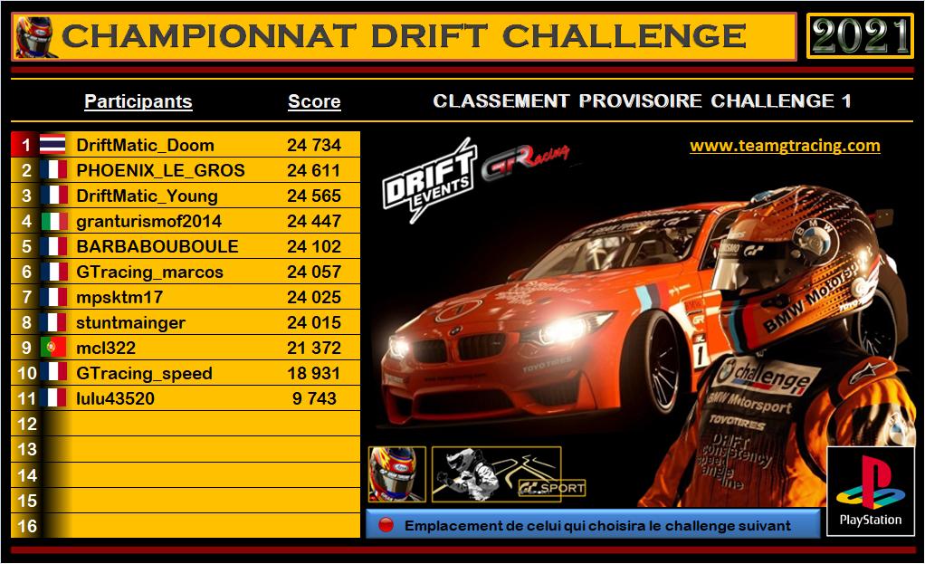Championnat drift 2021 - challenge 1 (MAJ - résultats et classement) Sans_364