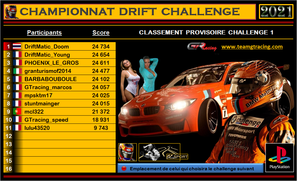 Championnat drift 2021 - challenge 1 (MAJ - résultats et classement) Sans_365