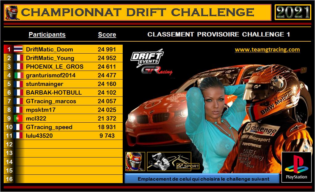 Championnat drift 2021 - challenge 1 (MAJ - résultats et classement) Sans_366