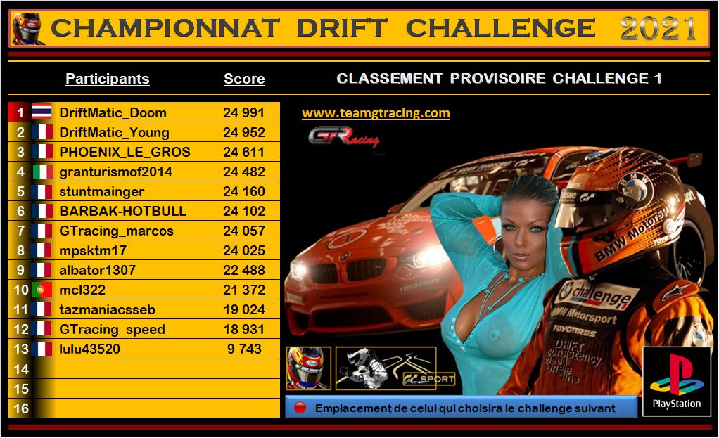Championnat drift 2021 - challenge 1 (MAJ - résultats et classement) Sans_367